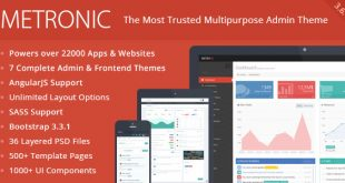 Metronic-v3.6-Responsive-Admin-Dashboard-Template