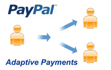 Dokan-Add-ons-PayPal-Adaptive-Payments1